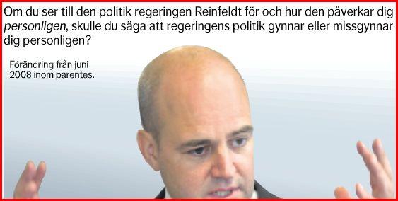 gynnardn